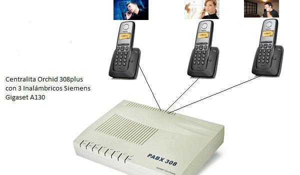 Centralitas telefonicas pack