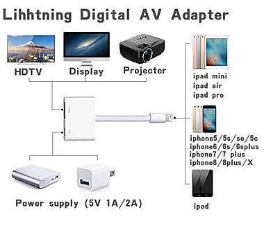 Hdmi digital 4k 1080p para iphone x 8/7/6 / ipad