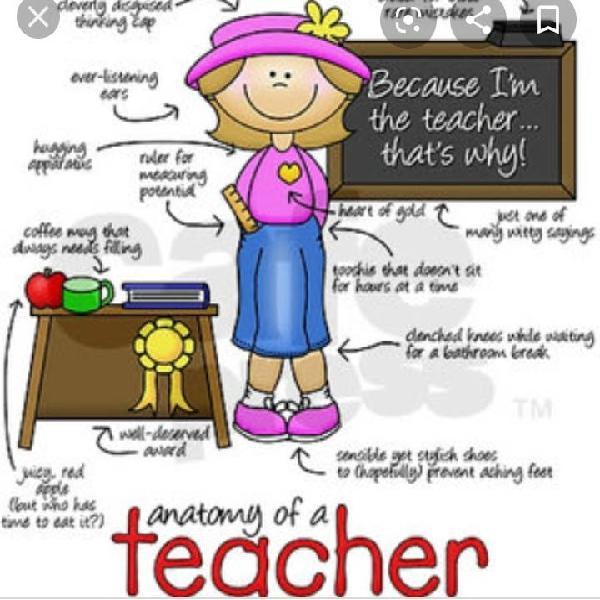 Profesora inglés y canguro (teacher)