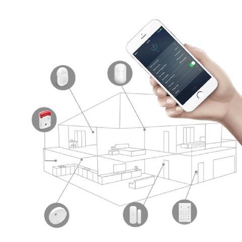 Cámaras de vigilancia y sistemas de alarmas para proteger