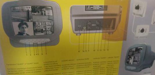 Sistema video vigilancia circuito cerrado