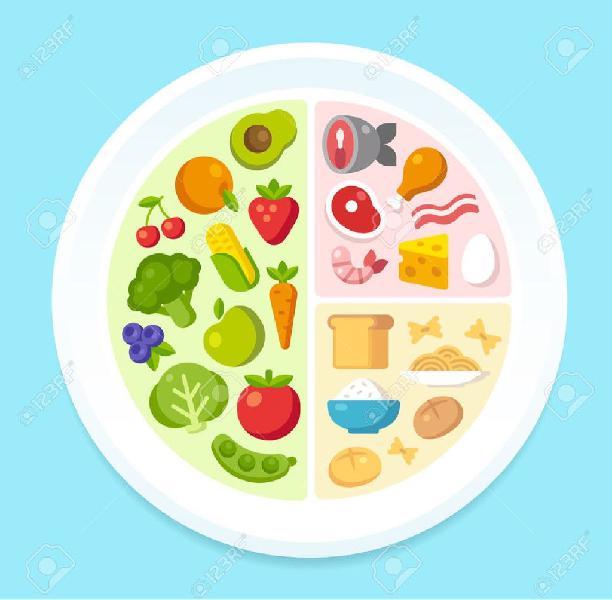 Consulta nutricionista - dietista a domicilio
