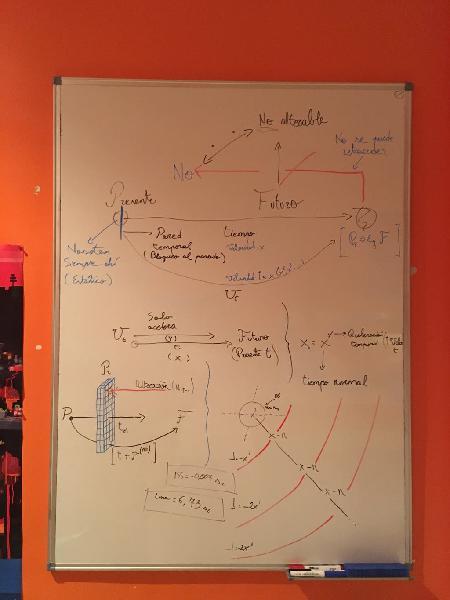 Clases particulares de ciencias
