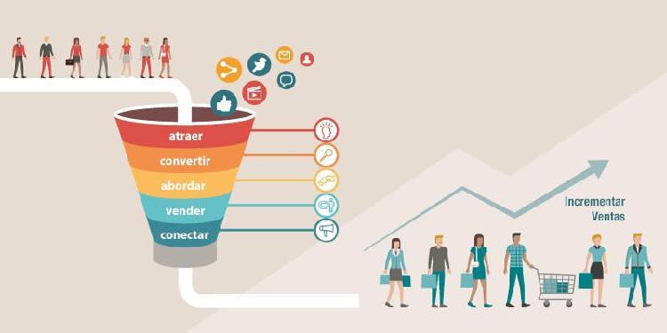 Gestión marketing para ecommerce
