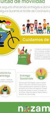 Entrega de la compra y reciclaje a domicilio