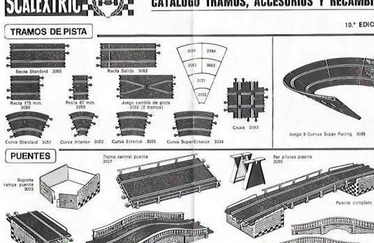 1 catalogo 10ª edicion de scalextric