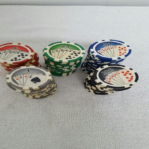Fechas de poker