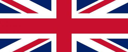 Clases inglés online - english online