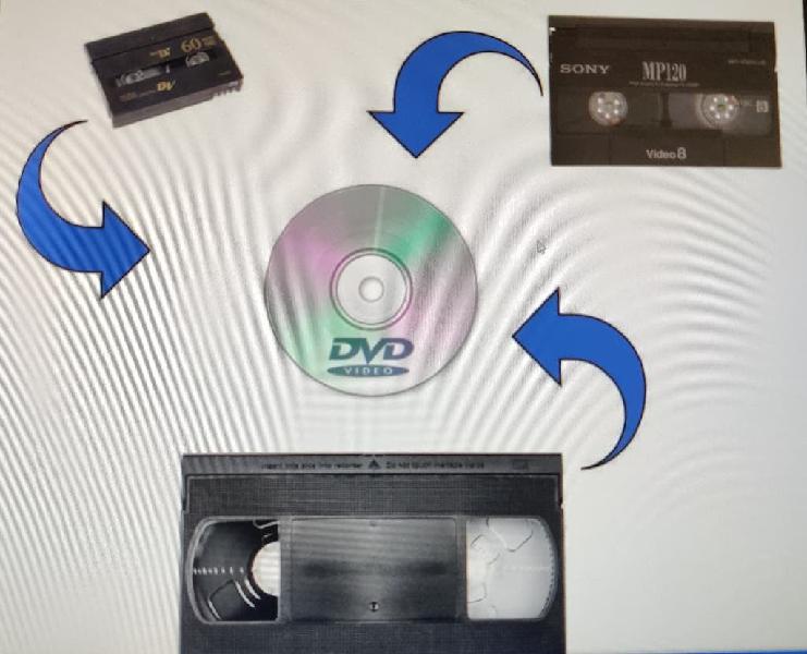 Digitalización de vídeo cintas vhs, vhs-c, mini dv