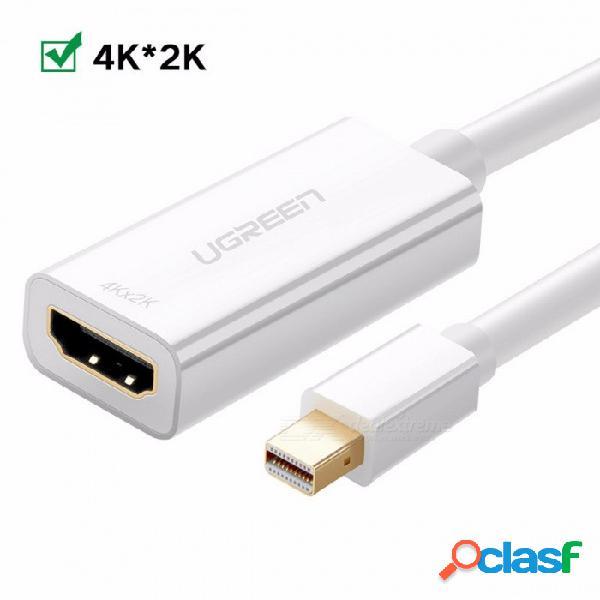 Ugreen thunderbolt mini dp a hdmi cable adaptador mini displayport macho a hdmi convertidor hembra para pc macbook hdtv proyector 18cm / 4k blanco