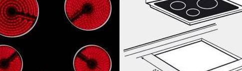 Placa vitrocerámica teka tr600