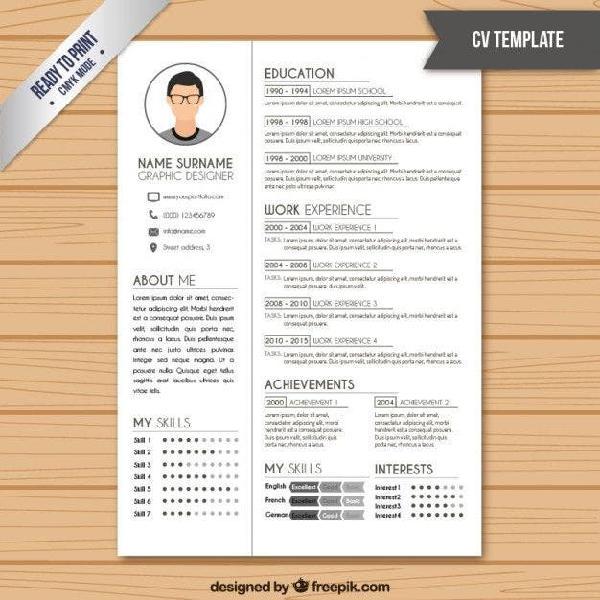 Actualización de curriculum y búsqueda de empleo