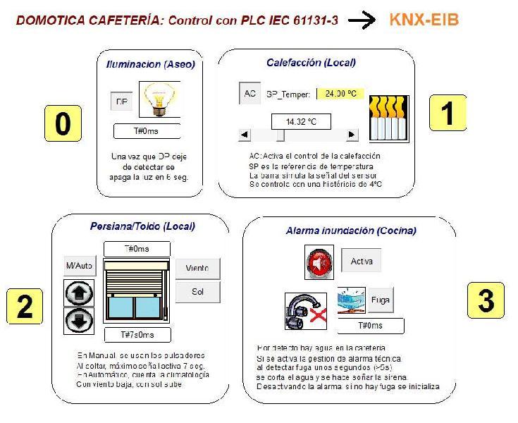 Clases online plc/electricidad/neumatica/hidraulic