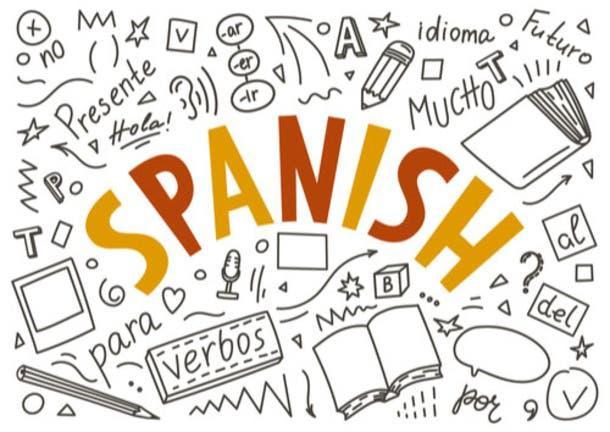 Clases de español. spanish classes.