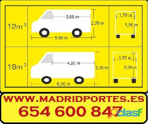 Madridportes 2021 mudanzas