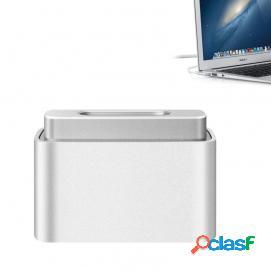 Apple conversor magsafe a magsafe 2